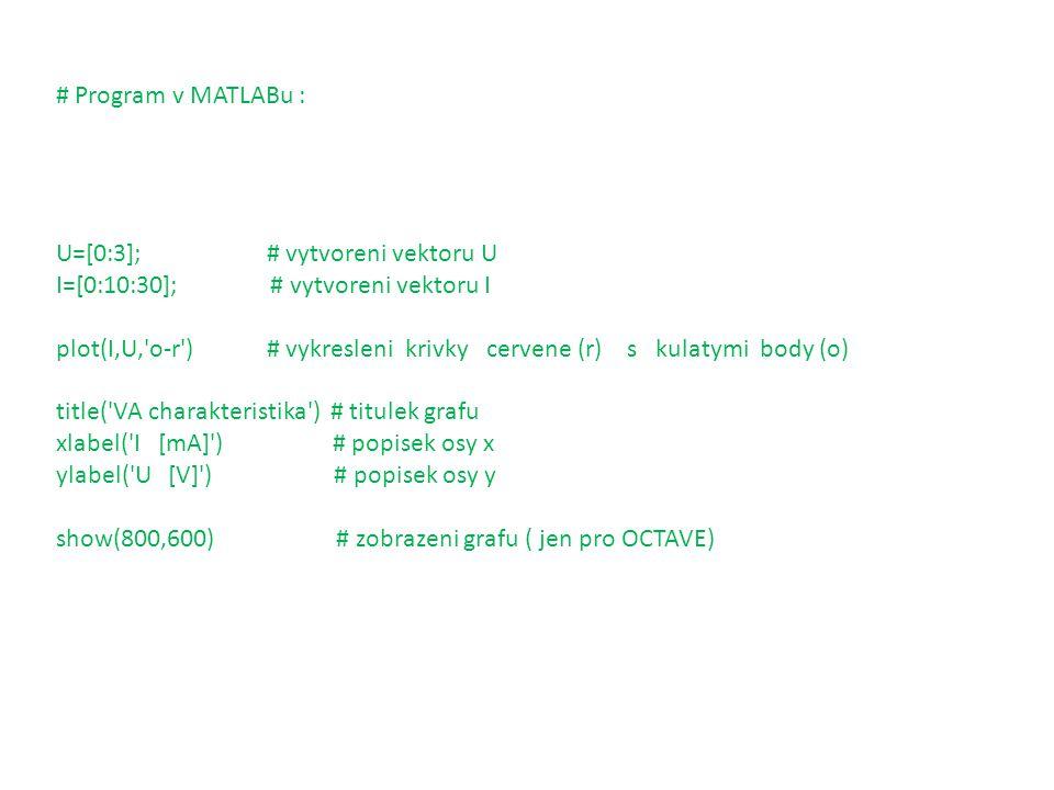 # Program v MATLABu : U=[0:3]; # vytvoreni vektoru U. I=[0:10:30]; # vytvoreni vektoru I.